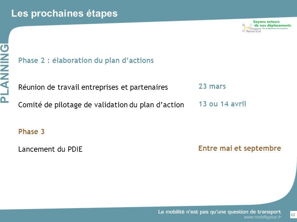 PLANNING Les prochaines étapes Phase 2 : élaboration du plan d'actions