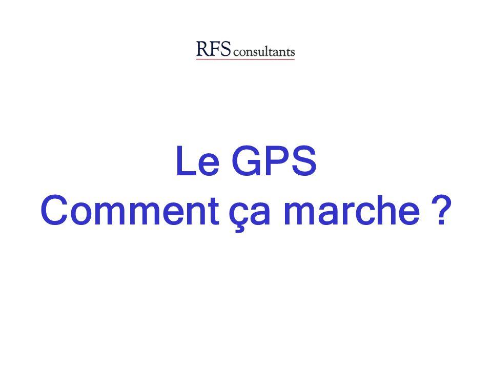 Le GPS Comment ça marche