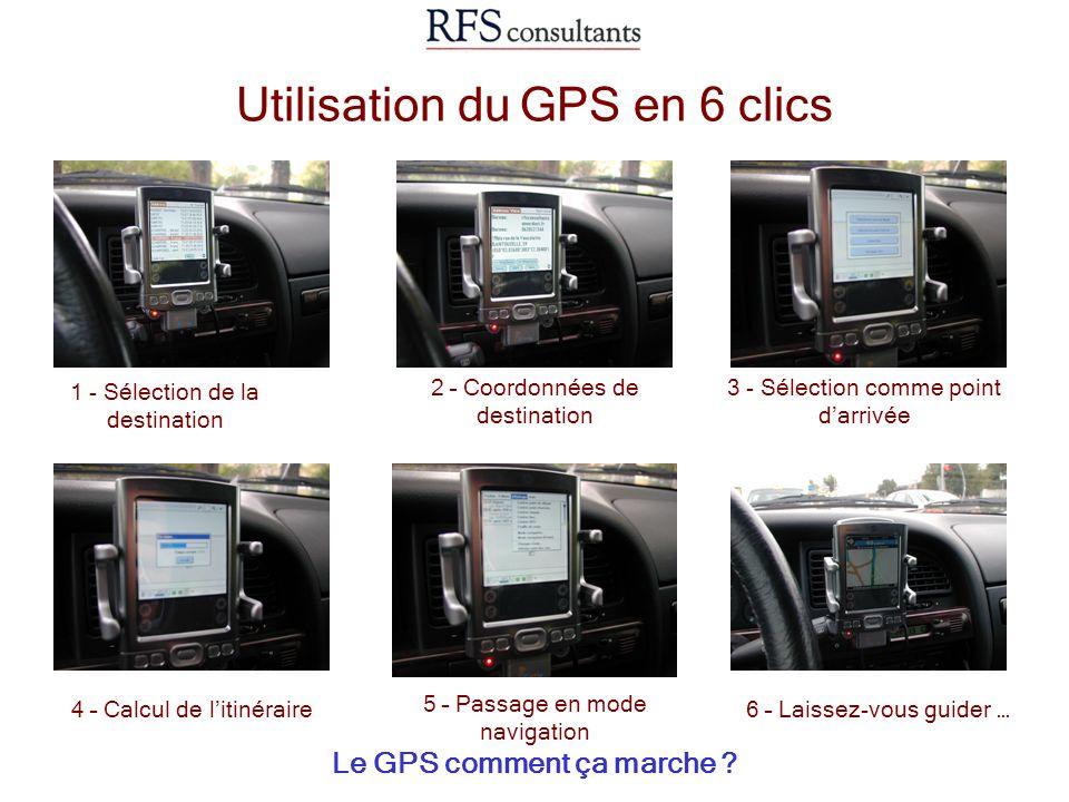 Utilisation du GPS en 6 clics