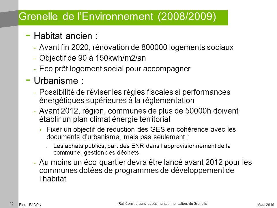 Grenelle de l'Environnement (2008/2009)