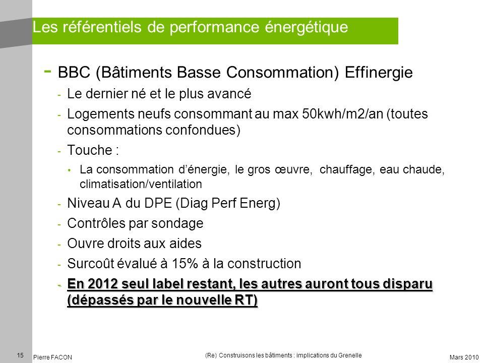 Les référentiels de performance énergétique