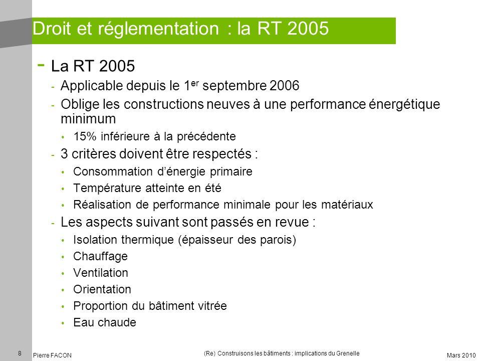 Droit et réglementation : la RT 2005
