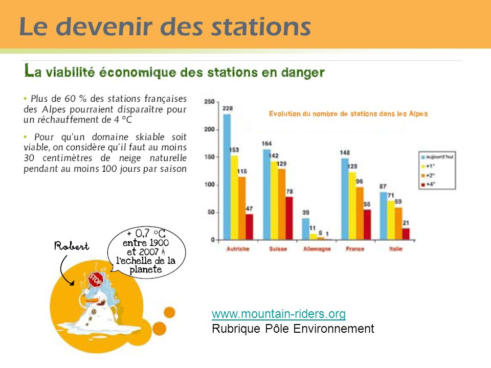 Le devenir des stations