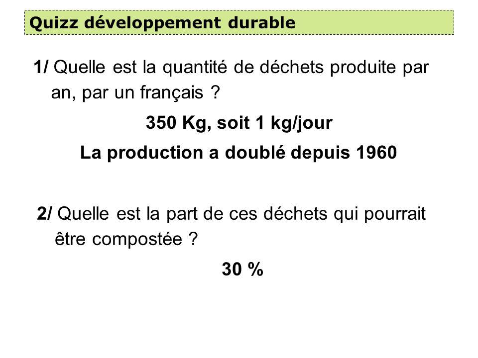 La production a doublé depuis 1960