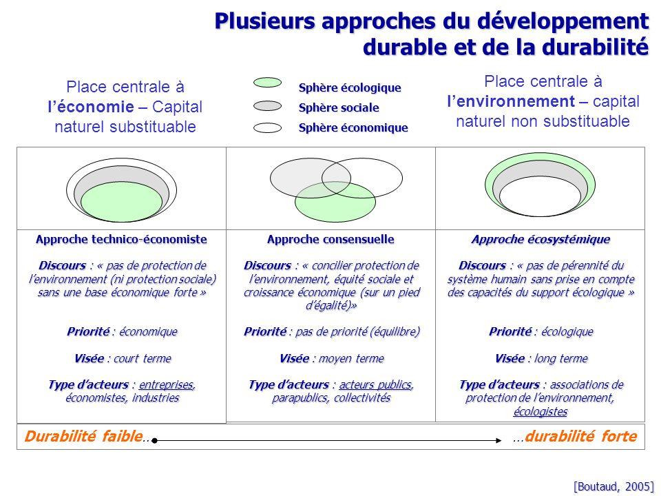 Plusieurs approches du développement durable et de la durabilité