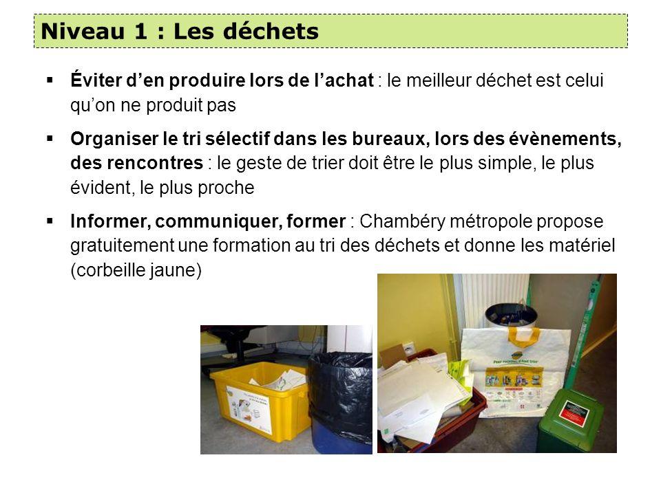 Niveau 1 : Les déchets Éviter d'en produire lors de l'achat : le meilleur déchet est celui qu'on ne produit pas.