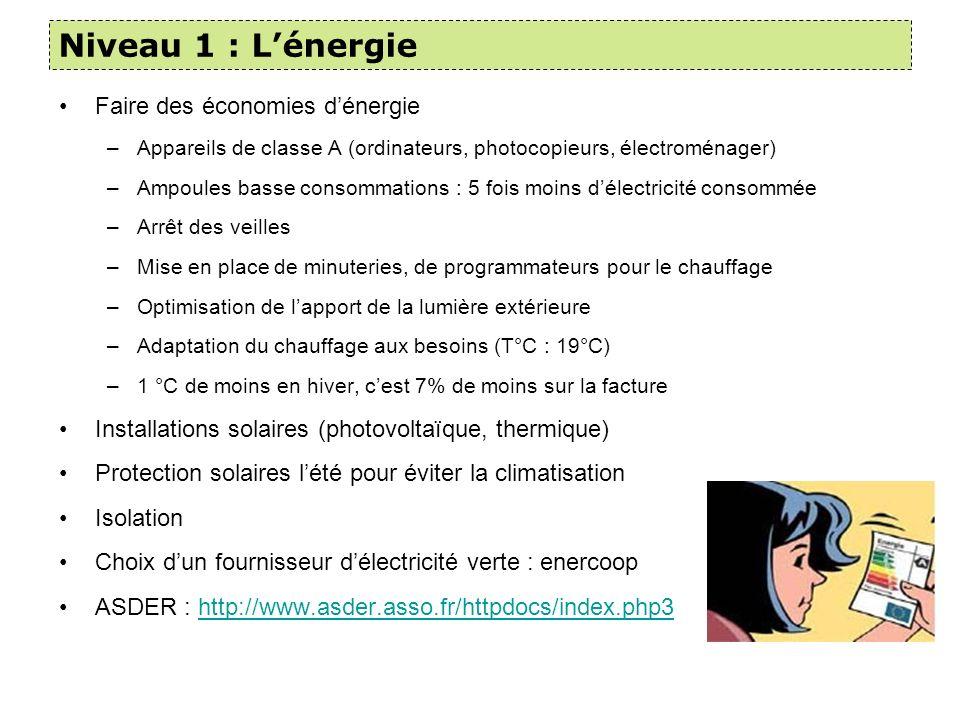 Niveau 1 : L'énergie Faire des économies d'énergie