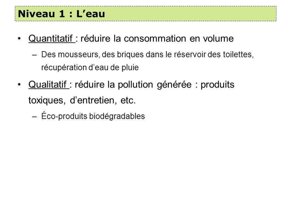 Quantitatif : réduire la consommation en volume