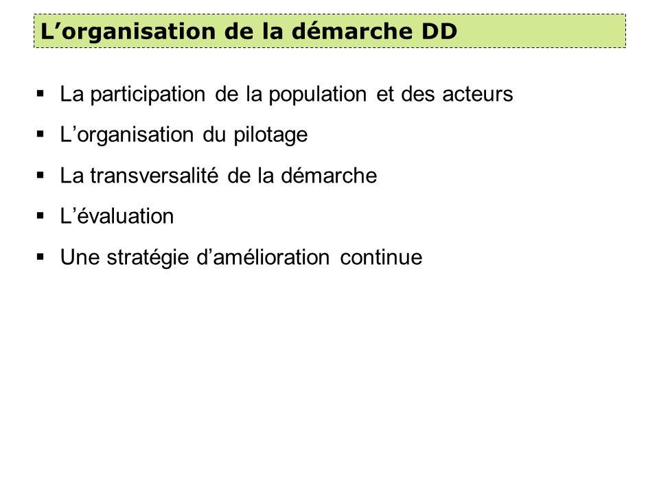 L'organisation de la démarche DD