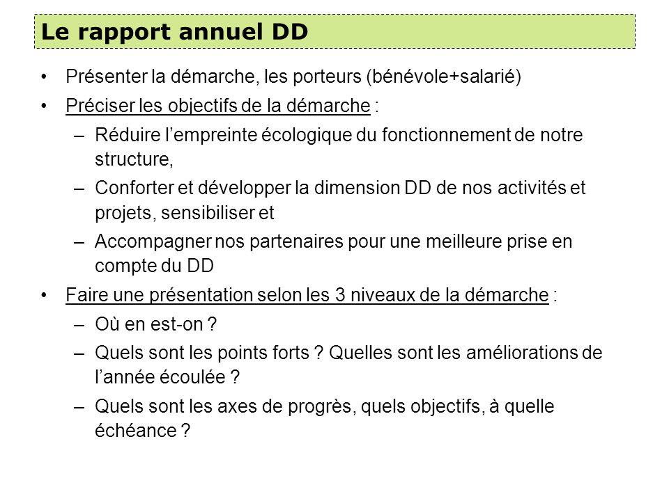 Le rapport annuel DD Présenter la démarche, les porteurs (bénévole+salarié) Préciser les objectifs de la démarche :