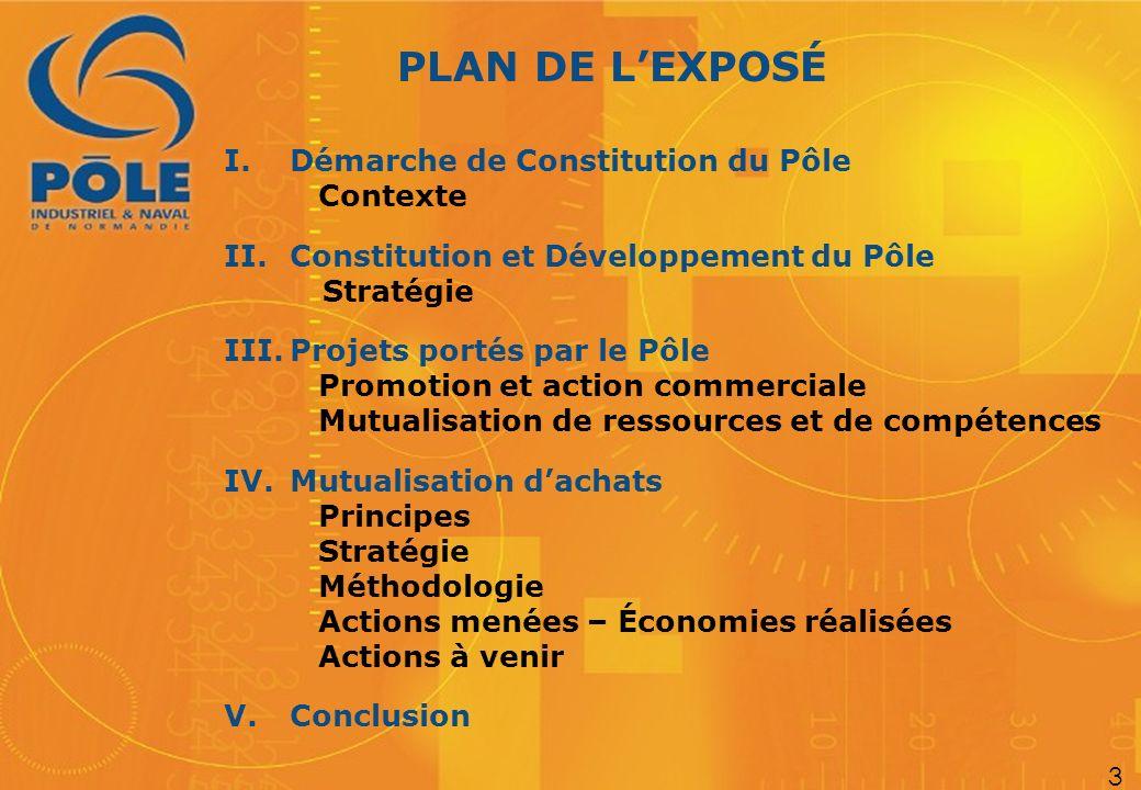 PLAN DE L'EXPOSÉ I. Démarche de Constitution du Pôle Contexte