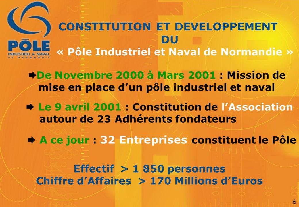 CONSTITUTION ET DEVELOPPEMENT DU