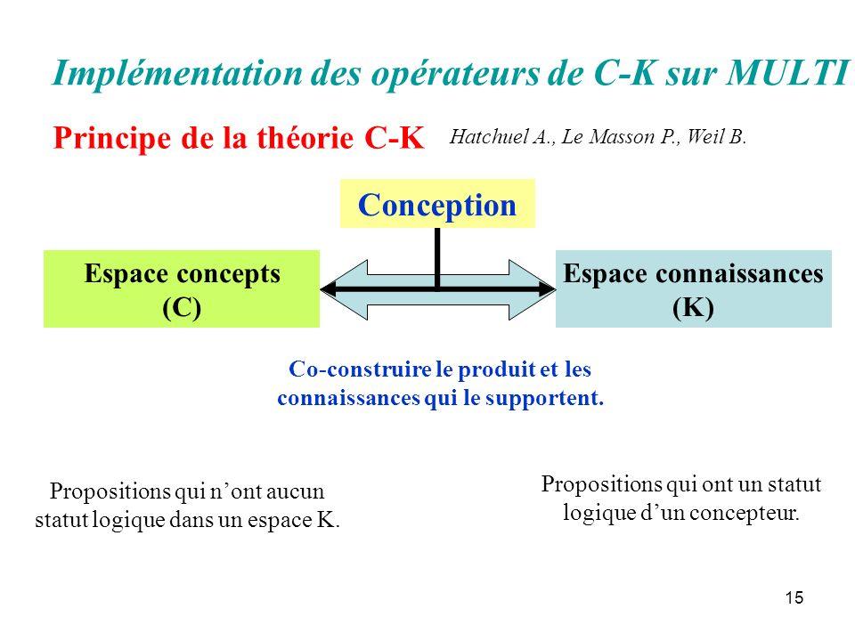 Implémentation des opérateurs de C-K sur MULTI