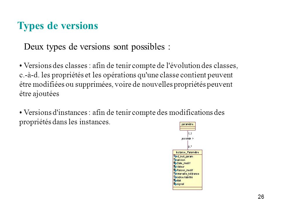Types de versions Deux types de versions sont possibles :