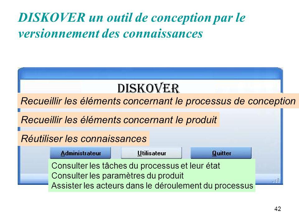 DISKOVER un outil de conception par le versionnement des connaissances