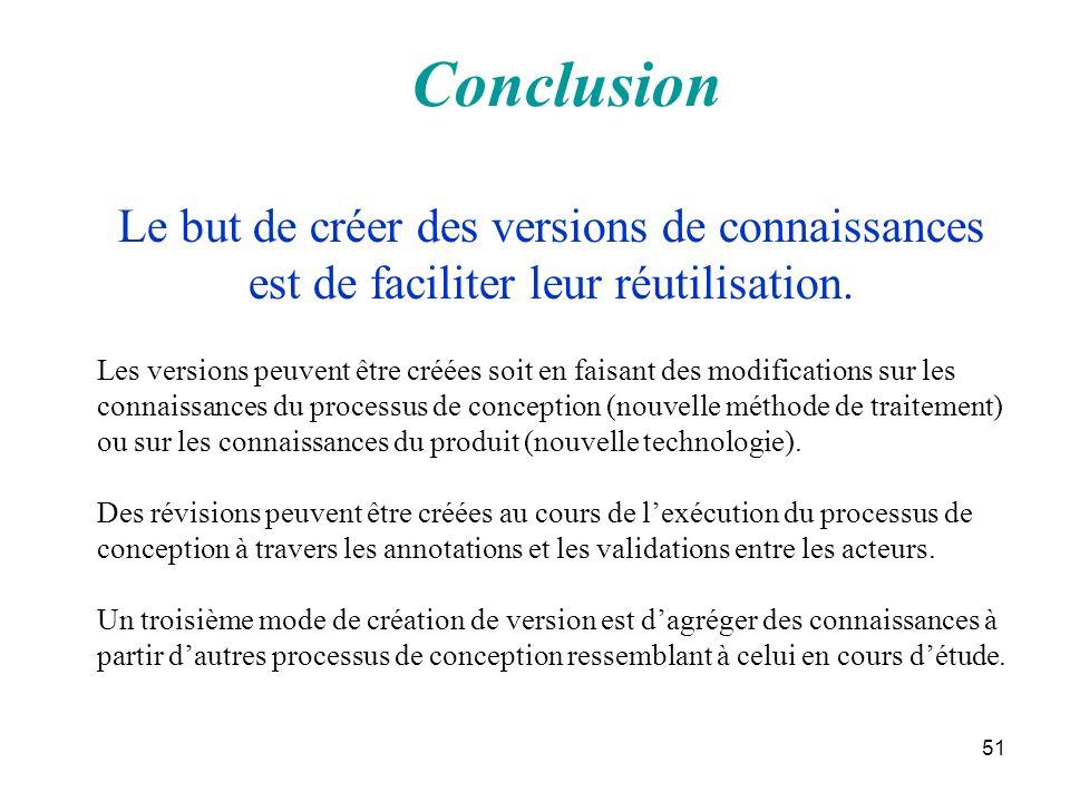 Conclusion Le but de créer des versions de connaissances est de faciliter leur réutilisation.