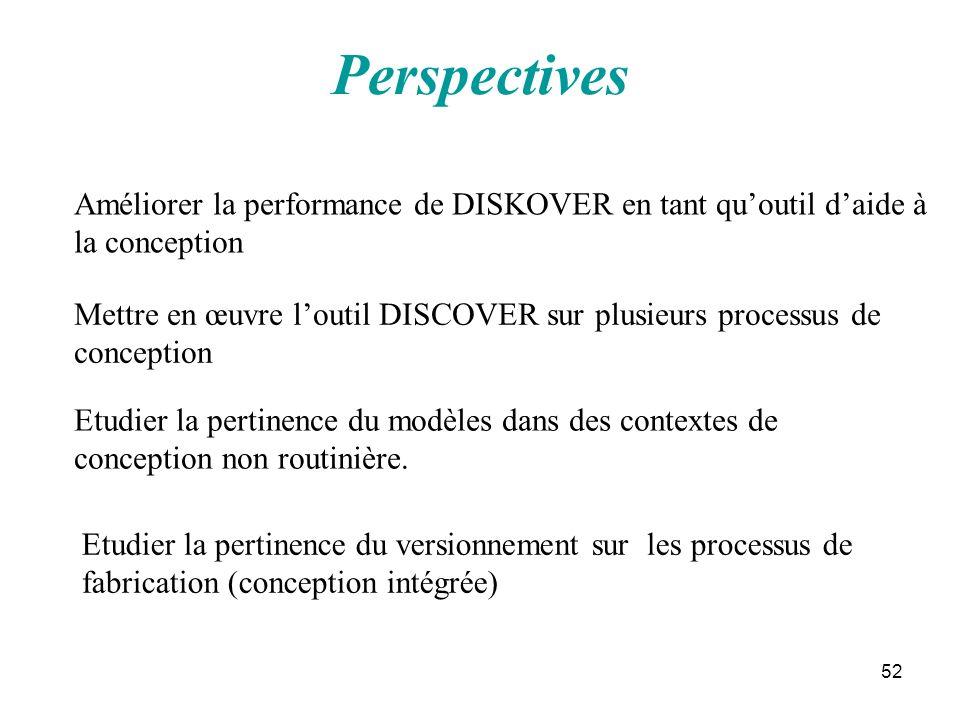 PerspectivesAméliorer la performance de DISKOVER en tant qu'outil d'aide à la conception.