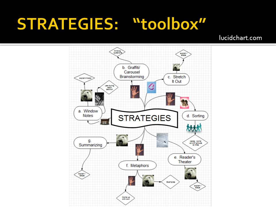 STRATEGIES: toolbox