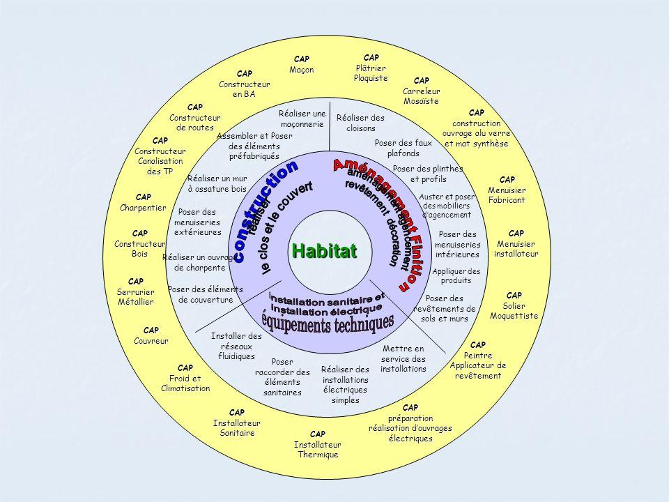 Habitat Aménagement Finition construction aménagement agencement