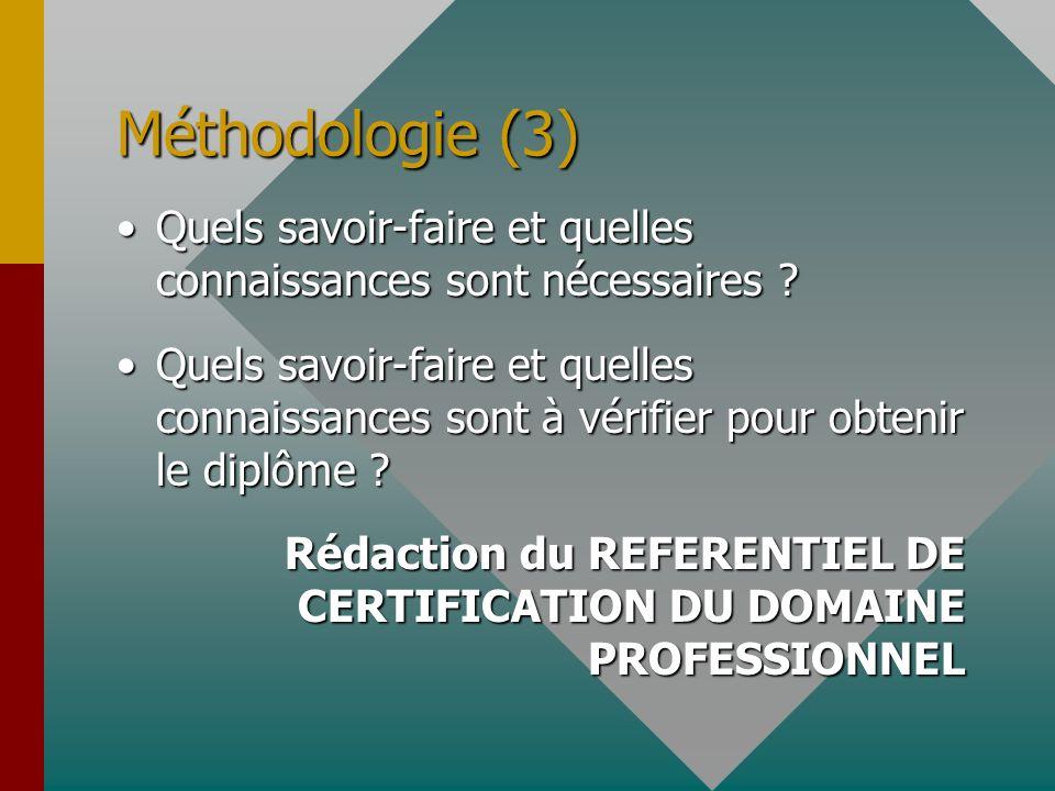 Méthodologie (3) Quels savoir-faire et quelles connaissances sont nécessaires