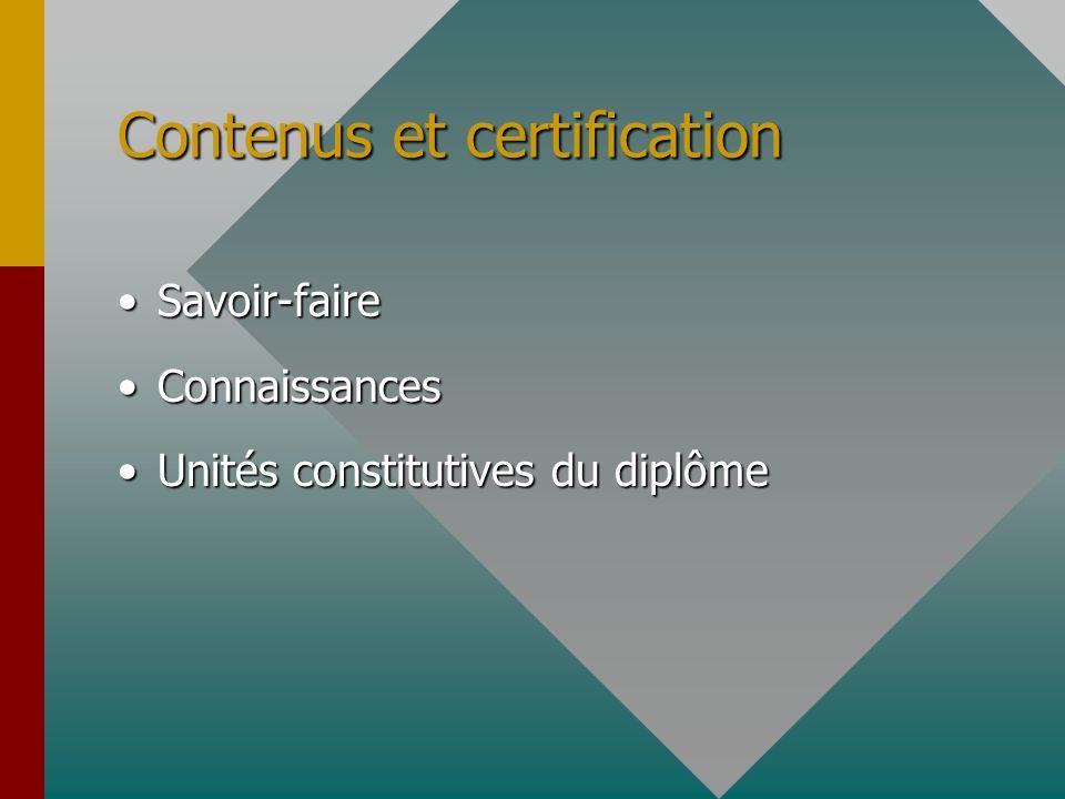 Contenus et certification