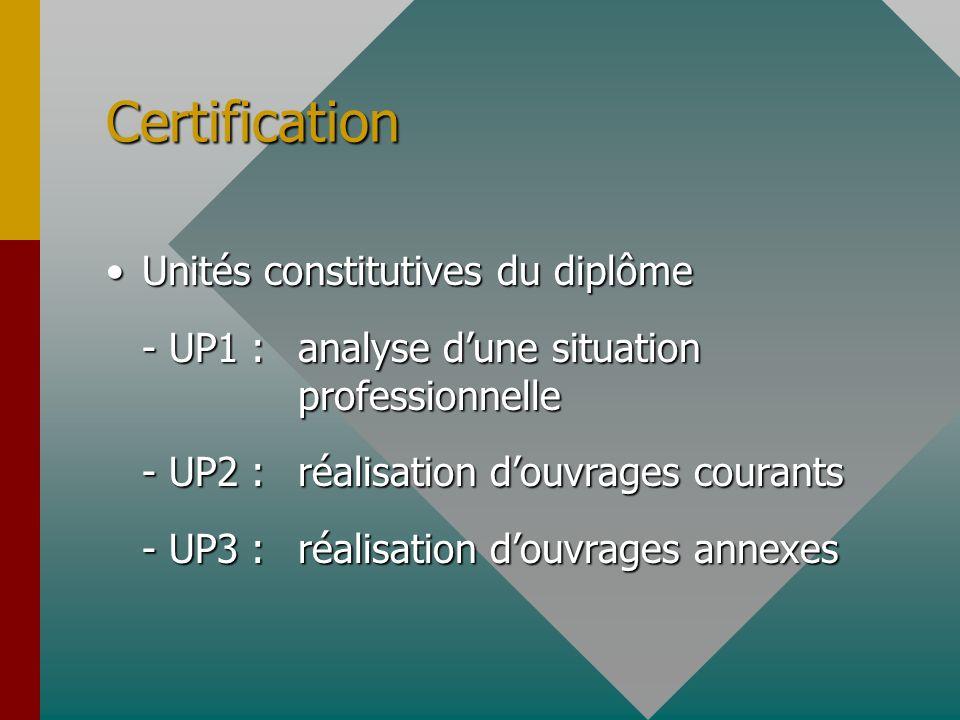 Certification Unités constitutives du diplôme
