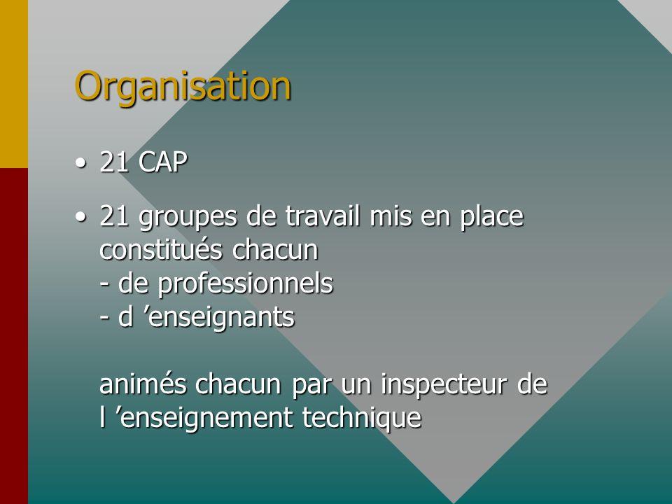 Organisation 21 CAP.