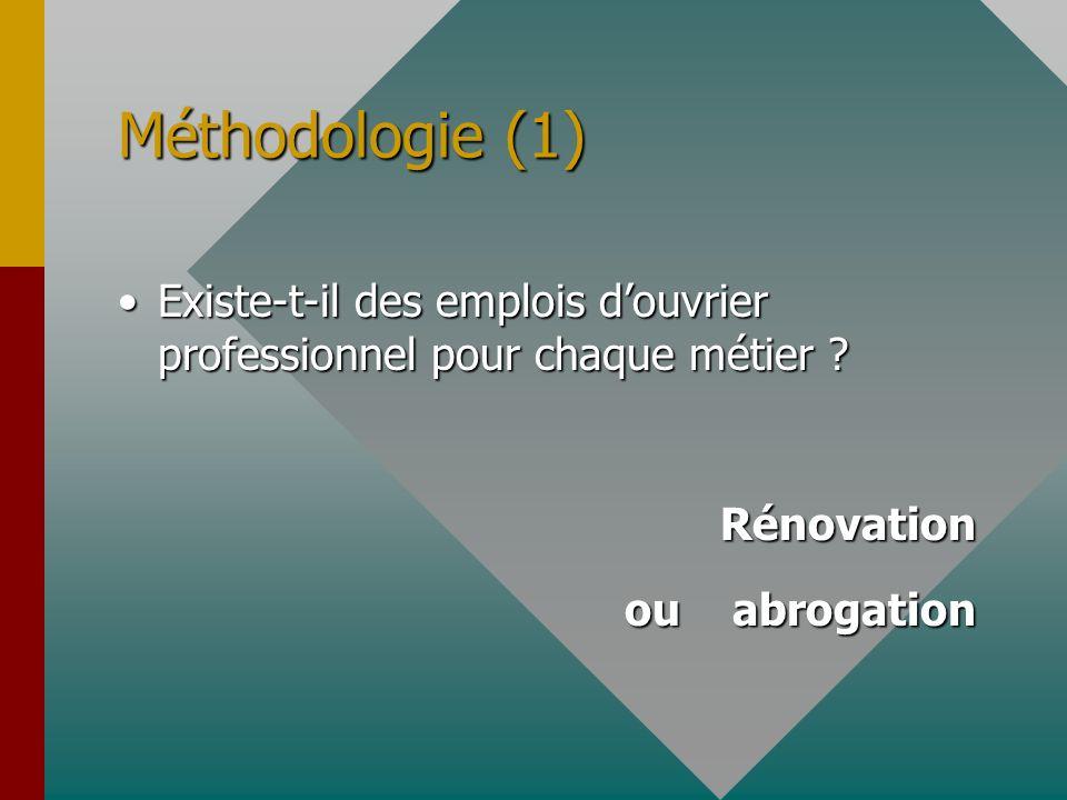 Méthodologie (1) Existe-t-il des emplois d'ouvrier professionnel pour chaque métier Rénovation.