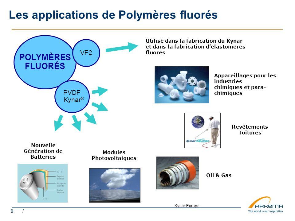 Nouvelle Génération de Batteries Modules Photovoltaiques