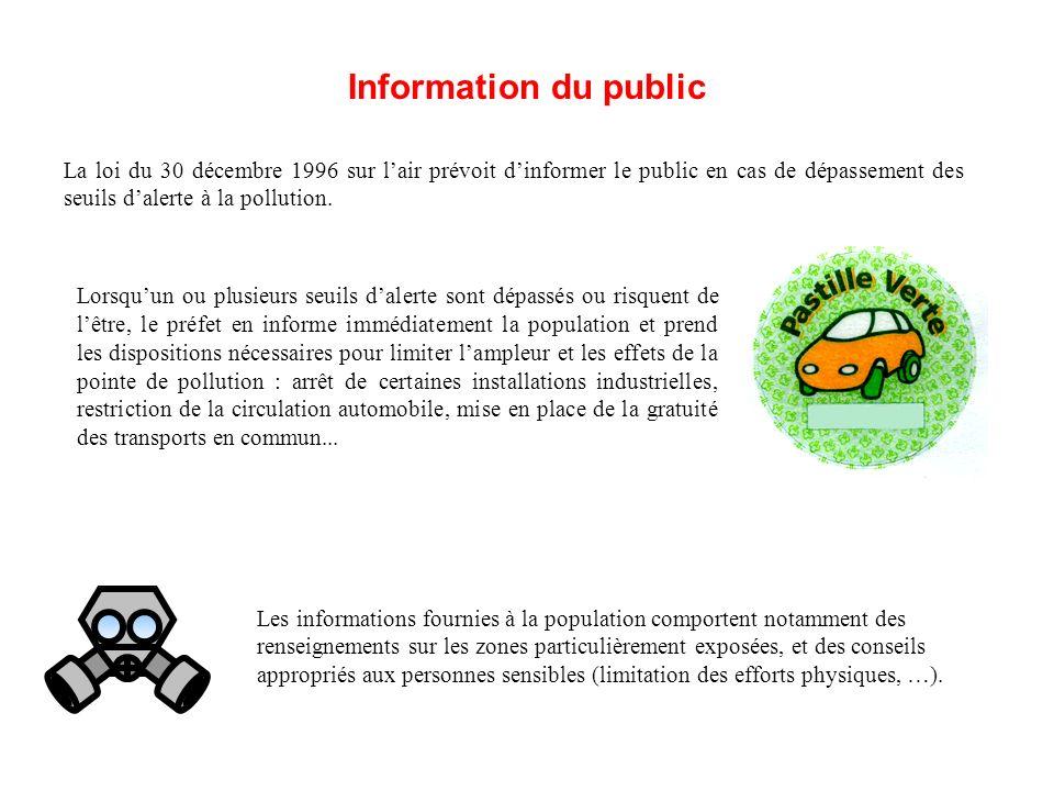 Information du public La loi du 30 décembre 1996 sur l'air prévoit d'informer le public en cas de dépassement des seuils d'alerte à la pollution.