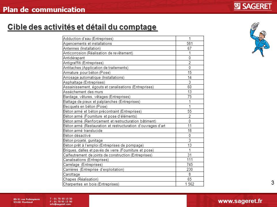 Cible des activités et détail du comptage