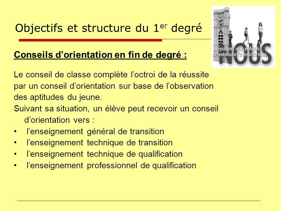 Objectifs et structure du 1er degré
