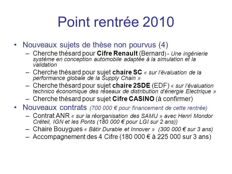 Point rentrée 2010 Nouveaux sujets de thèse non pourvus (4)