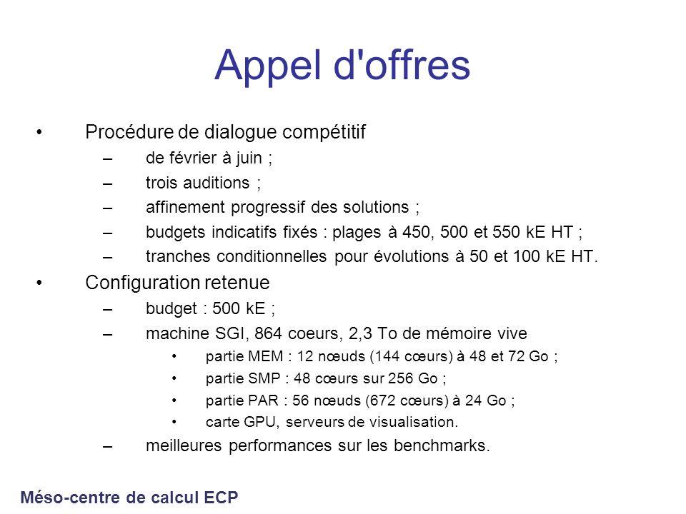 Appel d offres Procédure de dialogue compétitif Configuration retenue