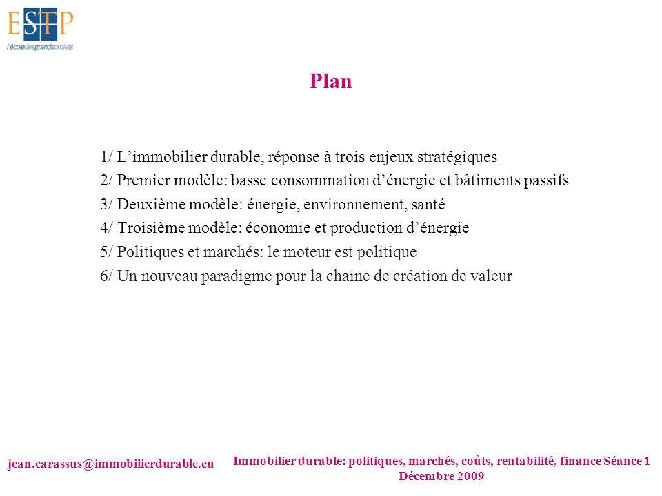 Plan 1/ L'immobilier durable, réponse à trois enjeux stratégiques