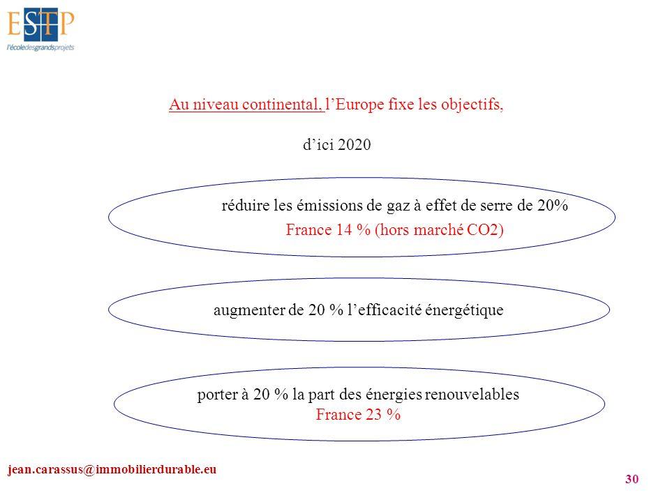 Au niveau continental, l'Europe fixe les objectifs, d'ici 2020