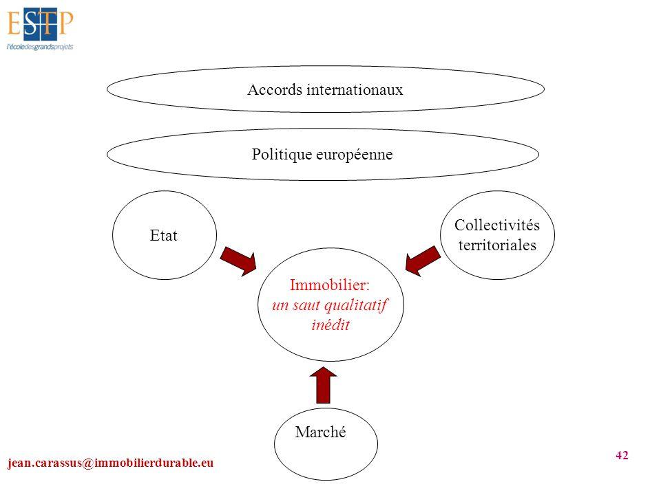 Accords internationaux