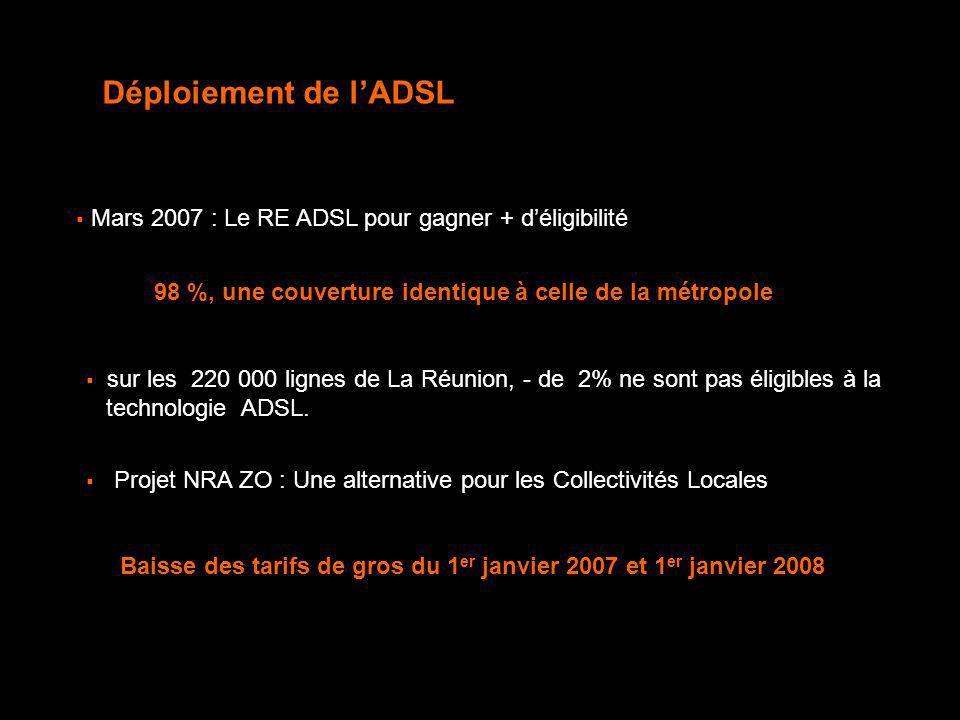 Déploiement de l'ADSL Mars 2007 : Le RE ADSL pour gagner + d'éligibilité. 98 %, une couverture identique à celle de la métropole.