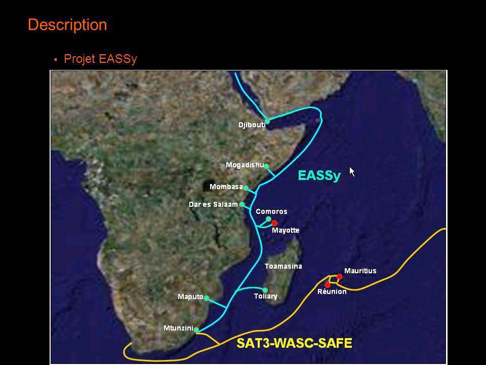 Description Projet EASSy presentation title