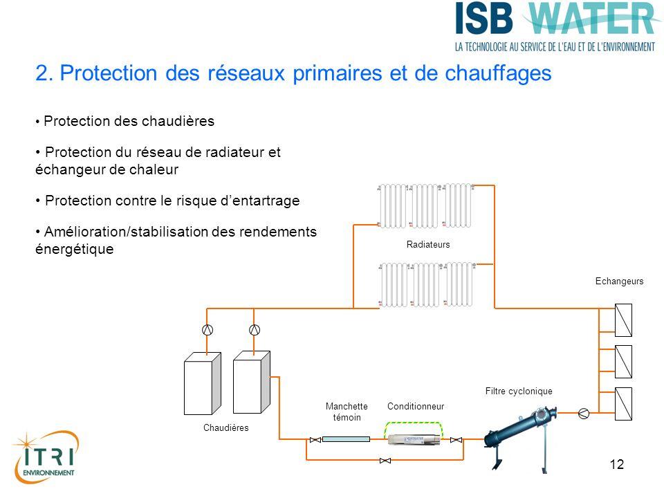 2. Protection des réseaux primaires et de chauffages
