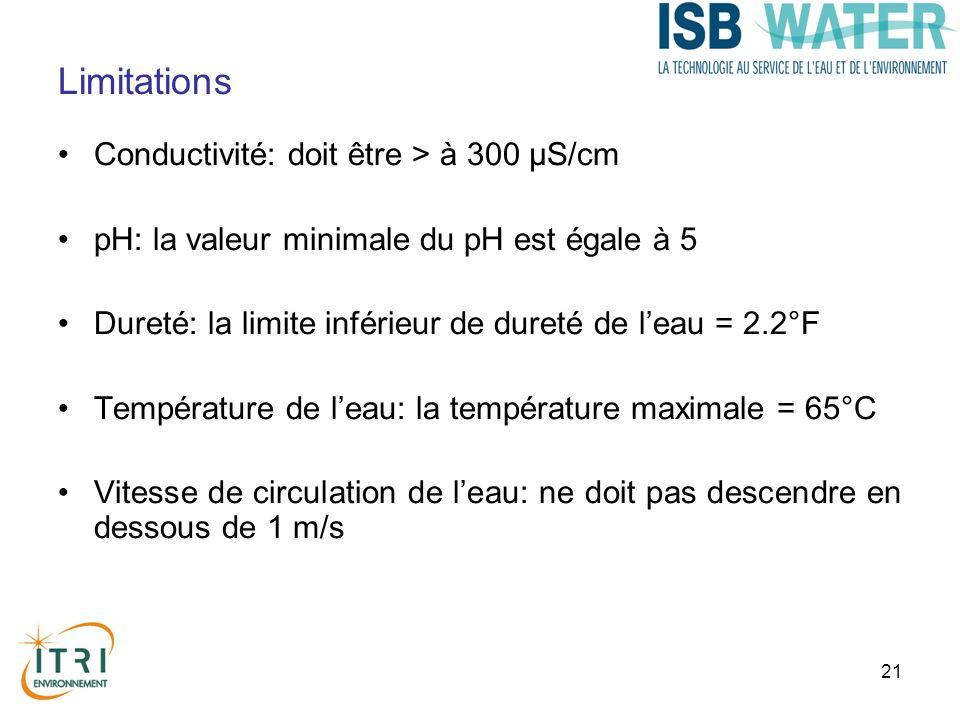 Limitations Conductivité: doit être > à 300 µS/cm