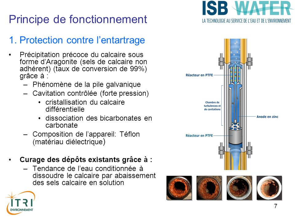 1. Protection contre l'entartrage