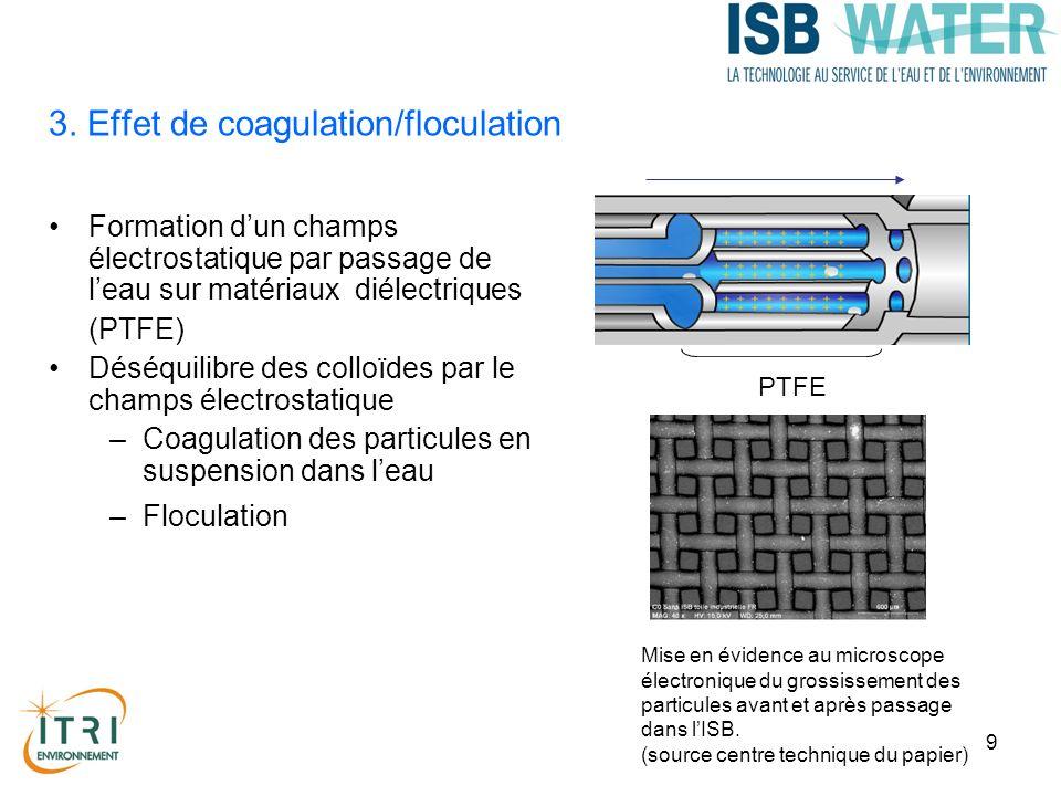 3. Effet de coagulation/floculation