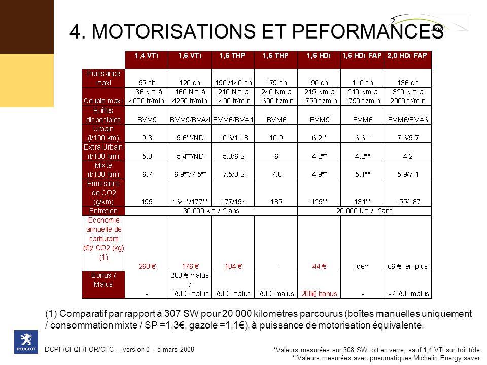 4. MOTORISATIONS ET PEFORMANCES