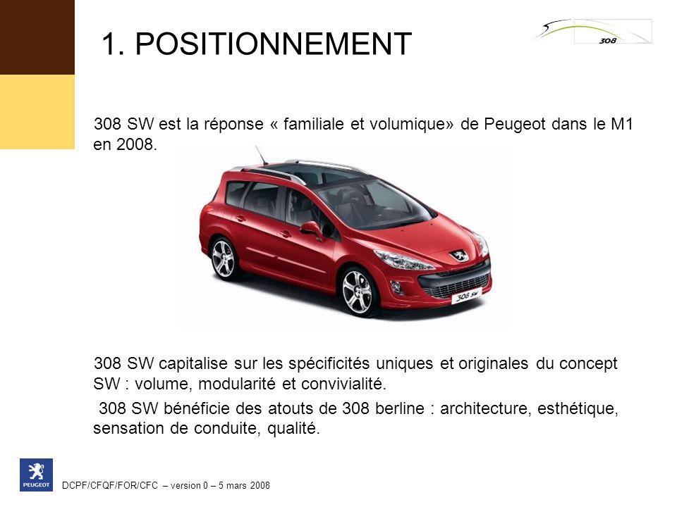 1. POSITIONNEMENT 308 SW est la réponse « familiale et volumique» de Peugeot dans le M1 en 2008.