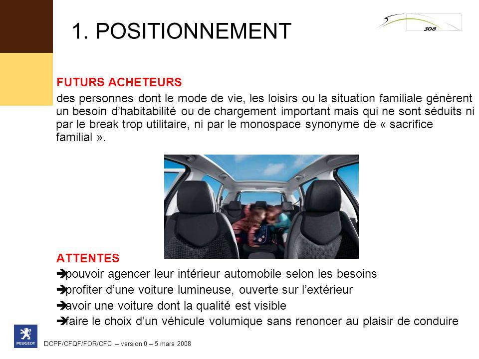 1. POSITIONNEMENT FUTURS ACHETEURS