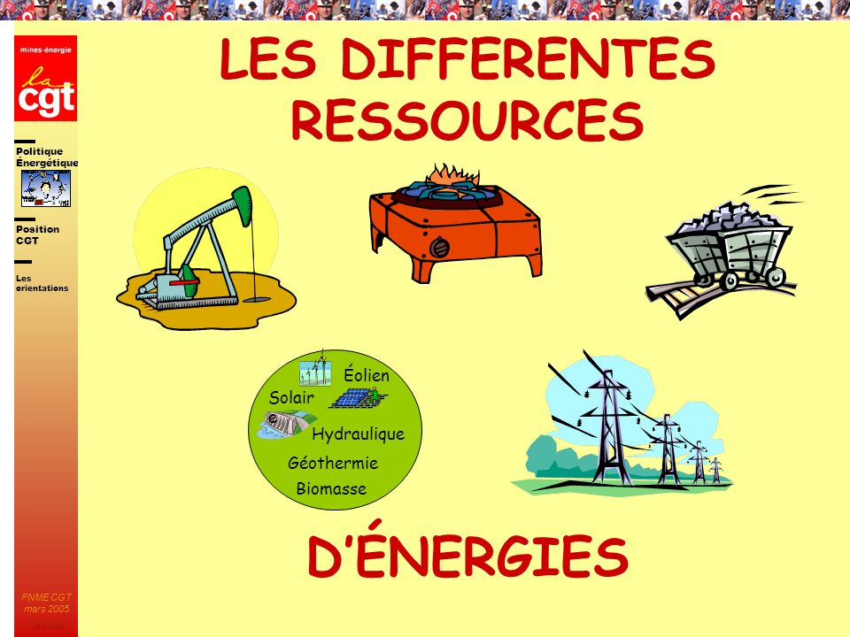 LES DIFFERENTES RESSOURCES D'ÉNERGIES