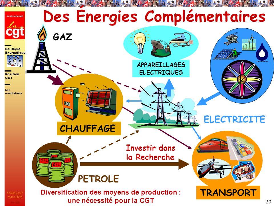 Des Énergies Complémentaires