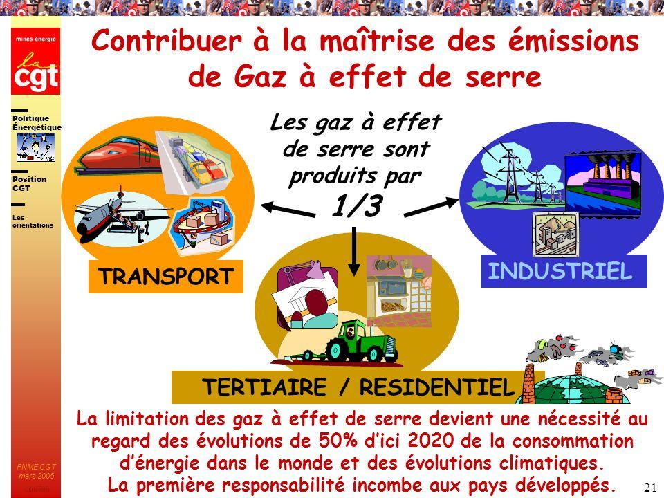 Contribuer à la maîtrise des émissions de Gaz à effet de serre