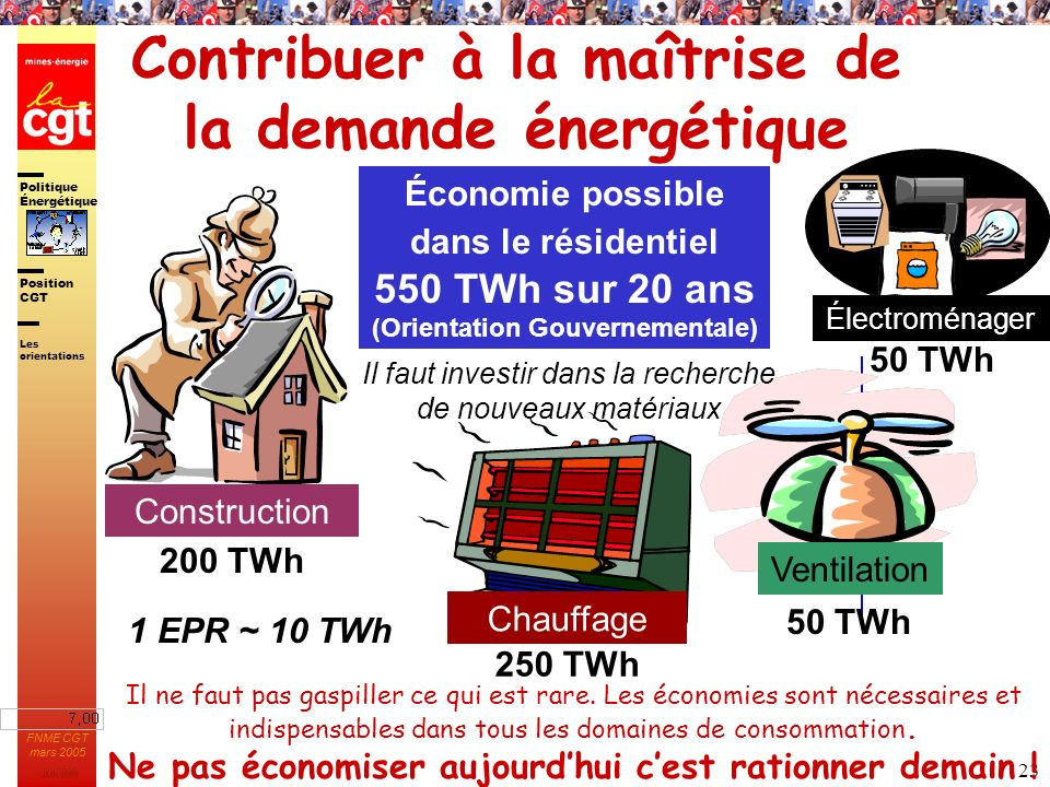 Contribuer à la maîtrise de la demande énergétique